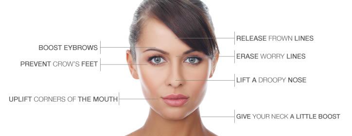Facial aesthetics Wootton Bassett and Swindon | Cottage Dental Clinic